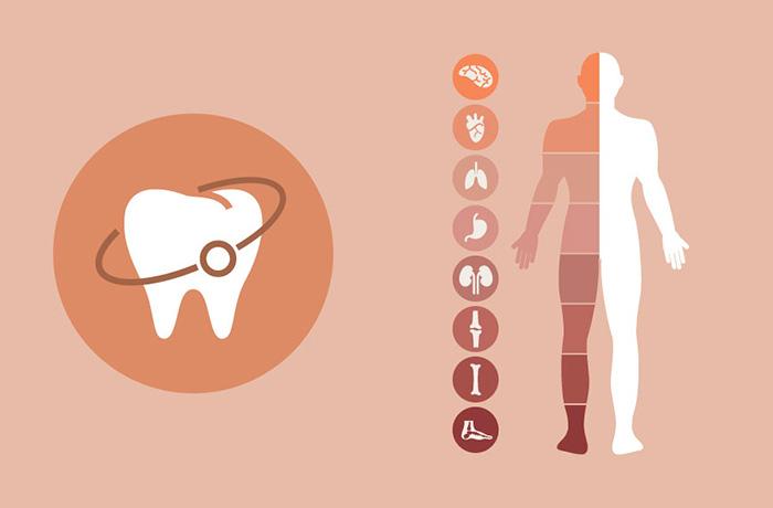 Odontología Biológica